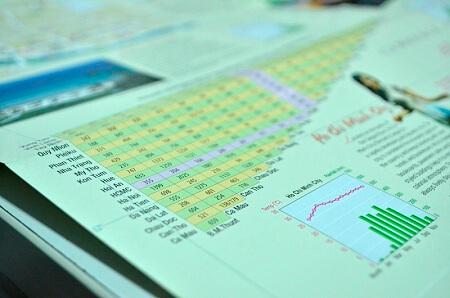 Bản đồ du lịch là gì – Cách xác định bản đồ du lịch?