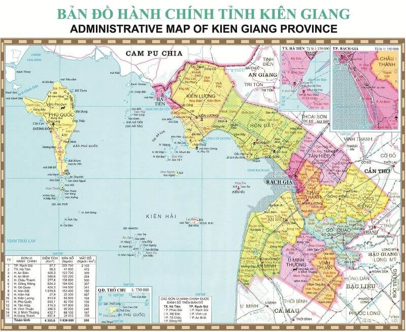 ban do kien giang